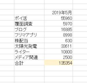 副業収入5月