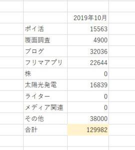 副業収入10月