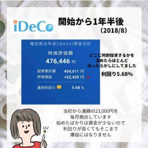 ideco2018